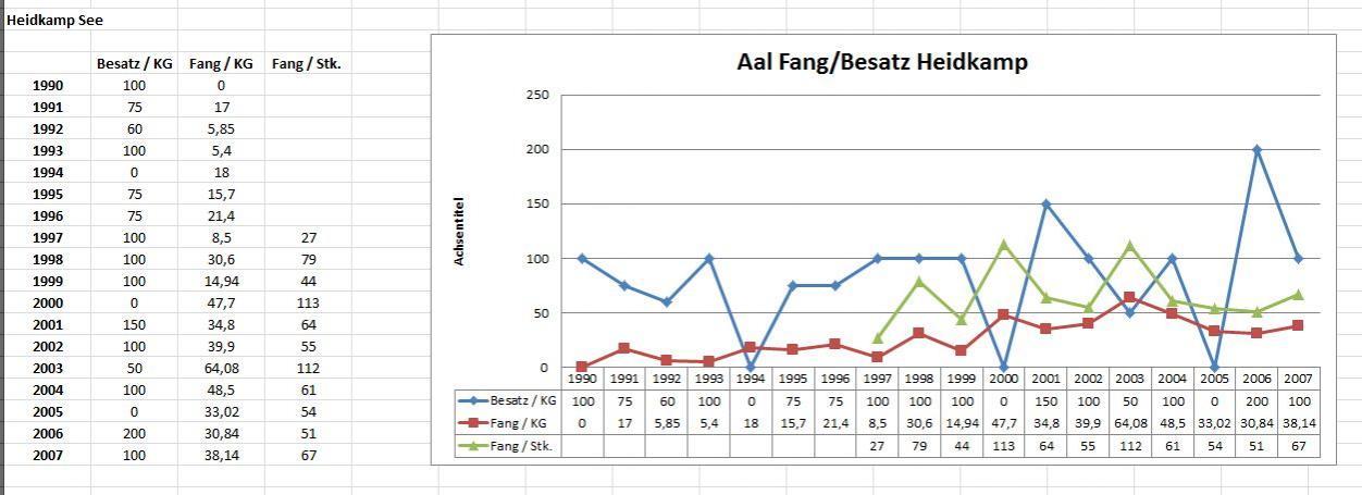Klicke auf die Grafik für eine größere Ansicht  Name:fang_besatz.jpg Hits:1850 Größe:84,7 KB ID:2892