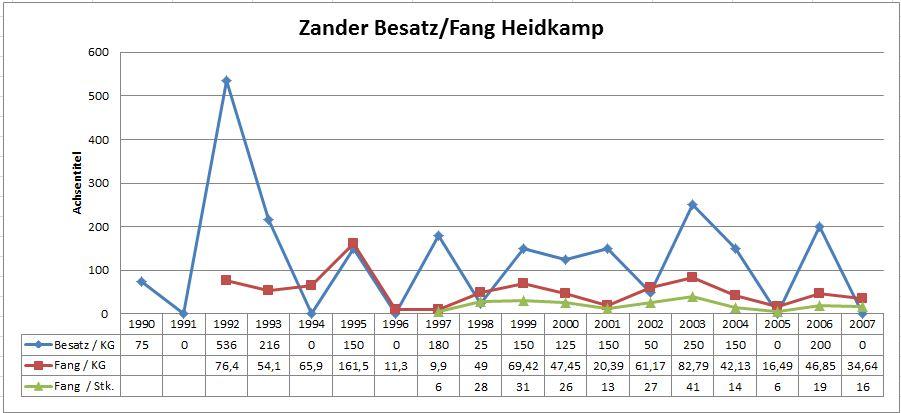 Klicke auf die Grafik für eine größere Ansicht  Name:zander2.JPG Hits:585 Größe:67,8 KB ID:2901